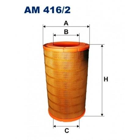 FILTR POWIETRZA FILTRON AM416/2