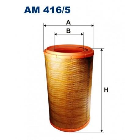 FILTR POWIETRZA FILTRON AM416/5